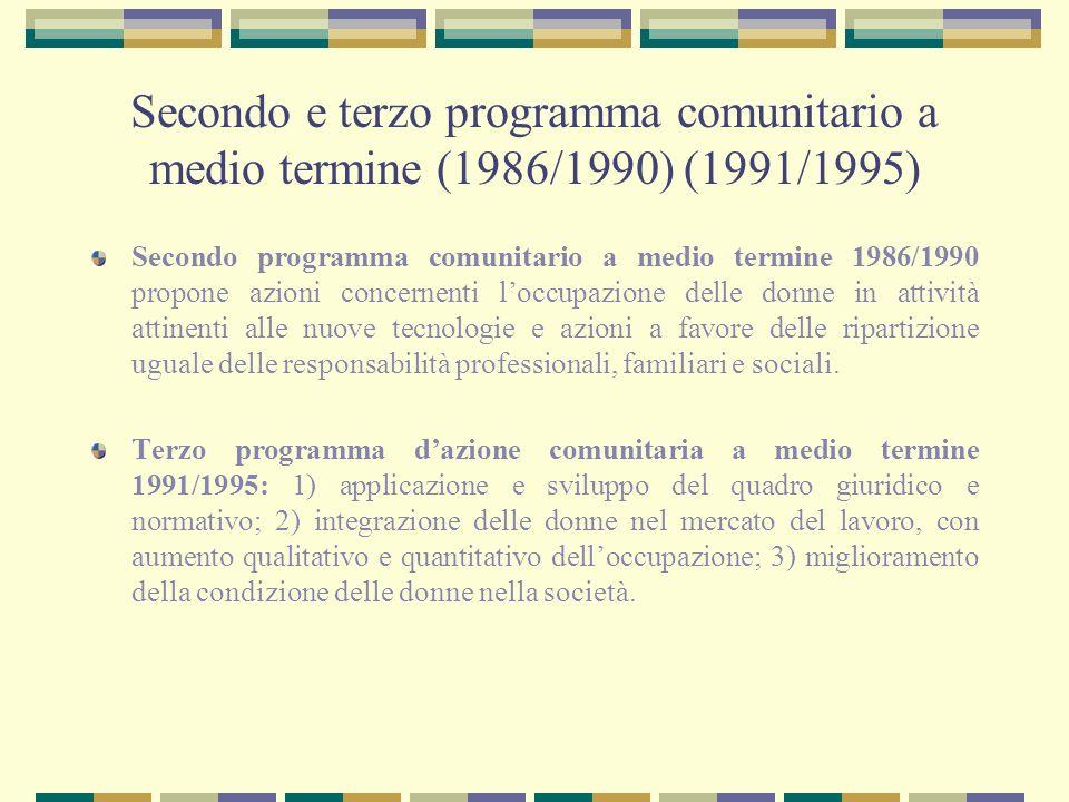 Secondo e terzo programma comunitario a medio termine (1986/1990) (1991/1995) Secondo programma comunitario a medio termine 1986/1990 propone azioni c