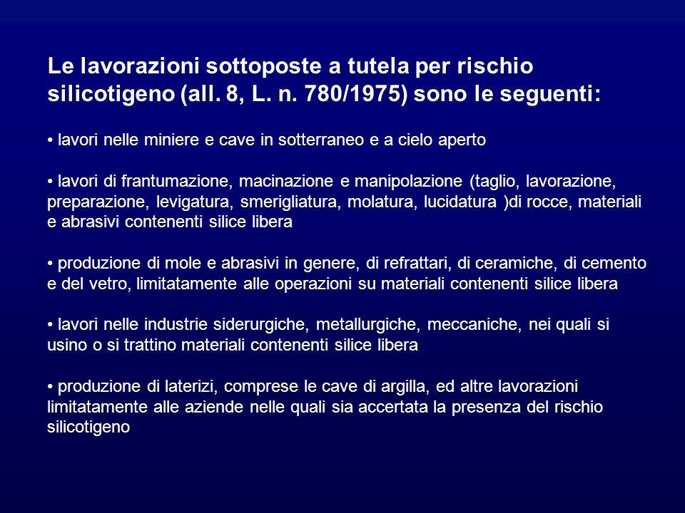 Le lavorazioni sottoposte a tutela per rischio silicotigeno (all.