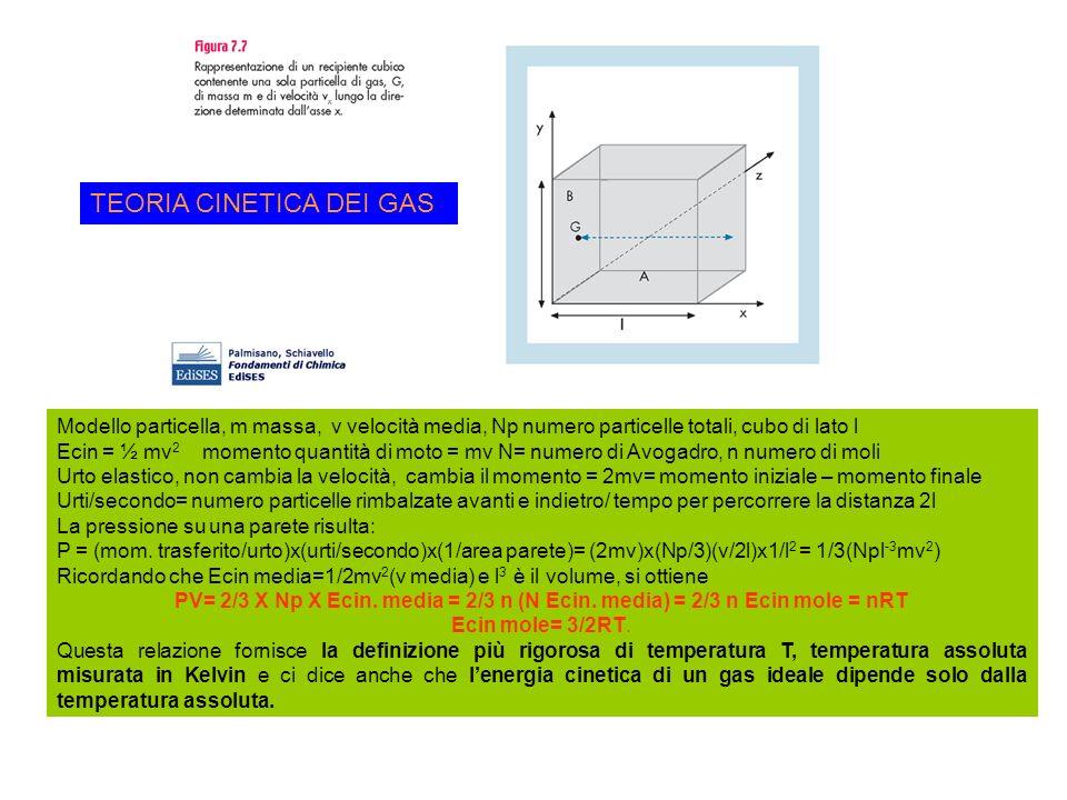 LA TEORIA CINETICA DEI GAS GIUSTIFICA LE PROPRIETA DEI GAS SULLA BASE DELLE DIREZIONI E DELLE VELOCITA DEI MOTI MOLECOLARI ENERGIA CINETICA MEDIA per particella E = 3/2 (R/N) T = 3/2 kT = ½ mv 2 R/N = k costante di Boltzmann= 1,38 x 10-2 JK -1