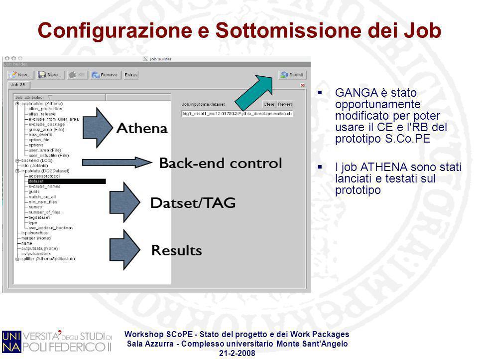 Workshop SCoPE - Stato del progetto e dei Work Packages Sala Azzurra - Complesso universitario Monte SantAngelo 21-2-2008 Configurazione e Sottomissio