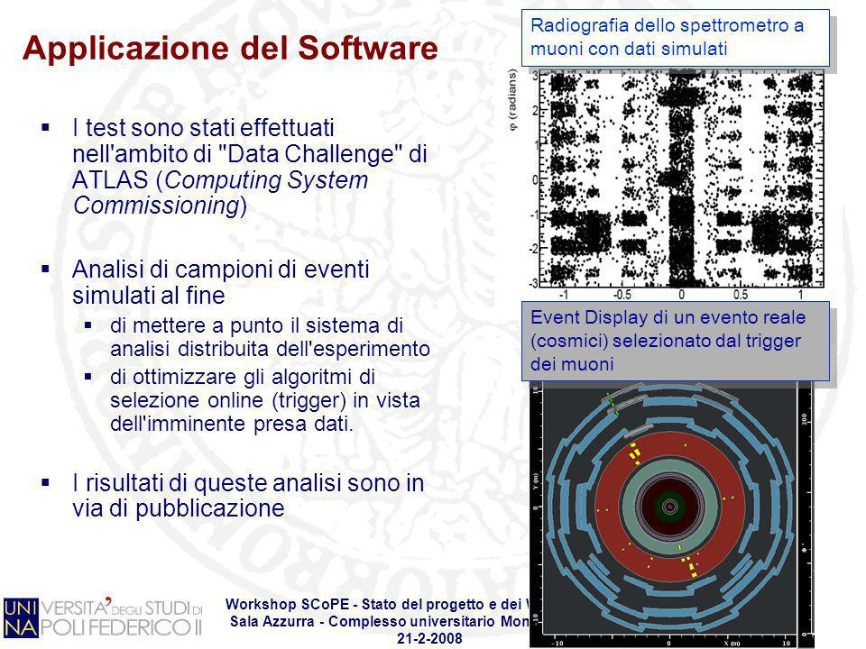 Workshop SCoPE - Stato del progetto e dei Work Packages Sala Azzurra - Complesso universitario Monte SantAngelo 21-2-2008 Applicazione del Software I