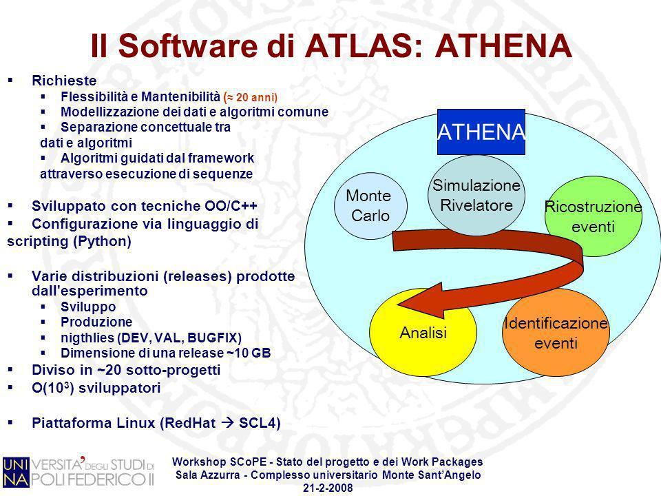 Workshop SCoPE - Stato del progetto e dei Work Packages Sala Azzurra - Complesso universitario Monte SantAngelo 21-2-2008 ATHENA Monte Carlo Ricostruz