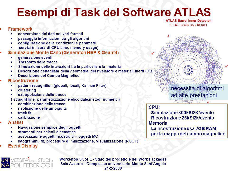 Workshop SCoPE - Stato del progetto e dei Work Packages Sala Azzurra - Complesso universitario Monte SantAngelo 21-2-2008 Esempi di Task del Software