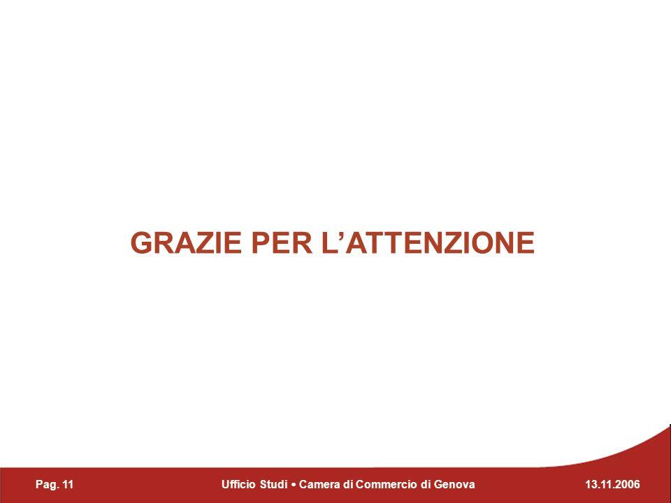 GRAZIE PER LATTENZIONE Pag. 1113.11.2006Ufficio Studi Camera di Commercio di Genova