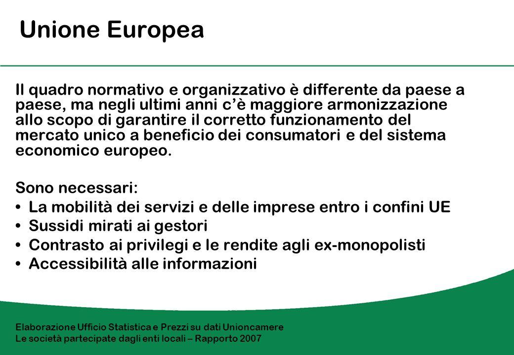 Unione Europea Il quadro normativo e organizzativo è differente da paese a paese, ma negli ultimi anni cè maggiore armonizzazione allo scopo di garantire il corretto funzionamento del mercato unico a beneficio dei consumatori e del sistema economico europeo.