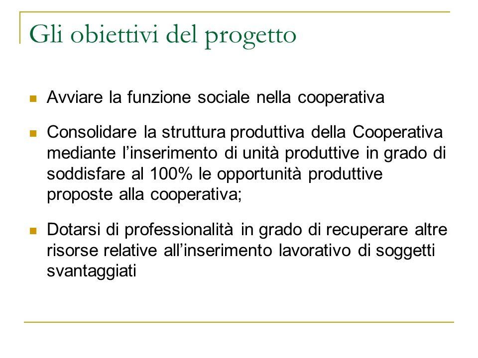 Gli obiettivi del progetto Avviare la funzione sociale nella cooperativa Consolidare la struttura produttiva della Cooperativa mediante linserimento d