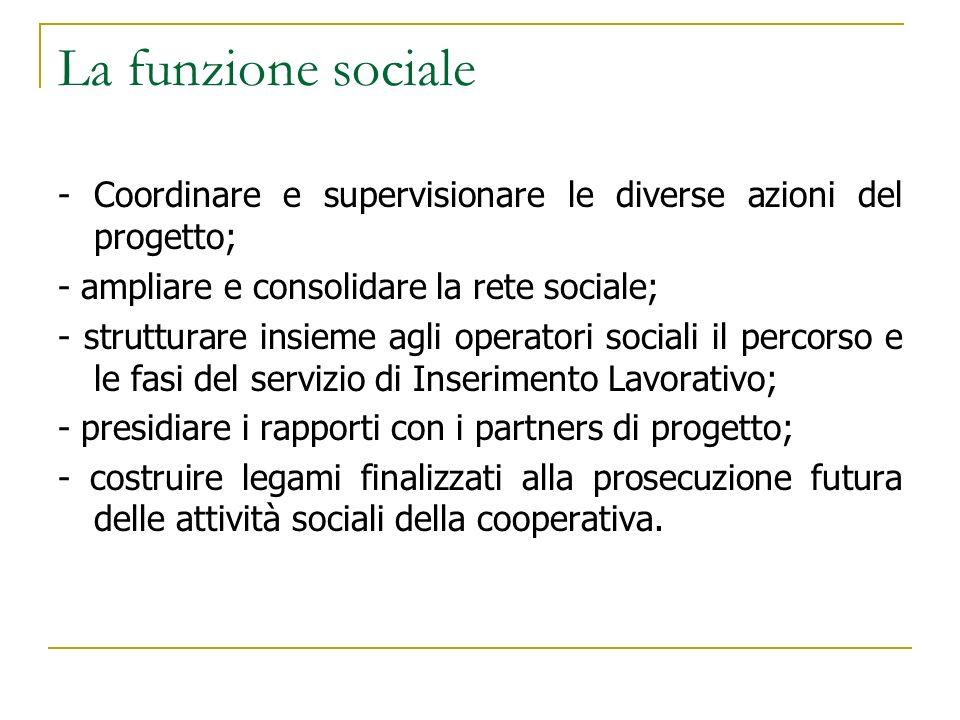La funzione sociale - Coordinare e supervisionare le diverse azioni del progetto; - ampliare e consolidare la rete sociale; - strutturare insieme agli
