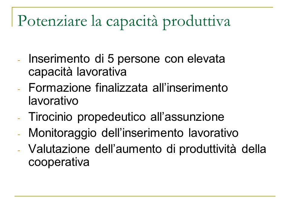 Potenziare la capacità produttiva - Inserimento di 5 persone con elevata capacità lavorativa - Formazione finalizzata allinserimento lavorativo - Tiro