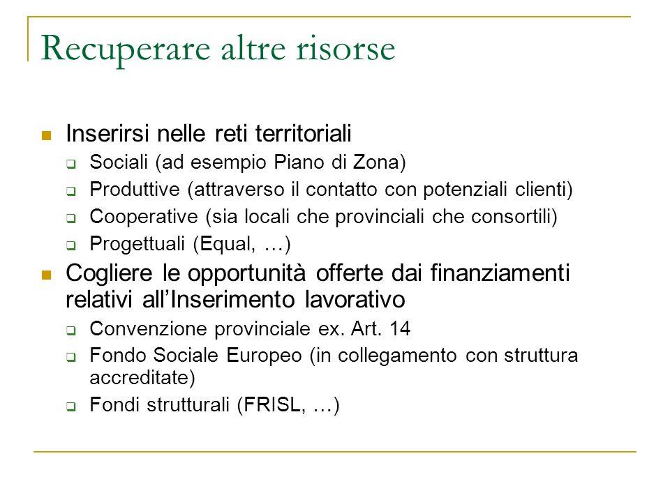 Recuperare altre risorse Inserirsi nelle reti territoriali Sociali (ad esempio Piano di Zona) Produttive (attraverso il contatto con potenziali client