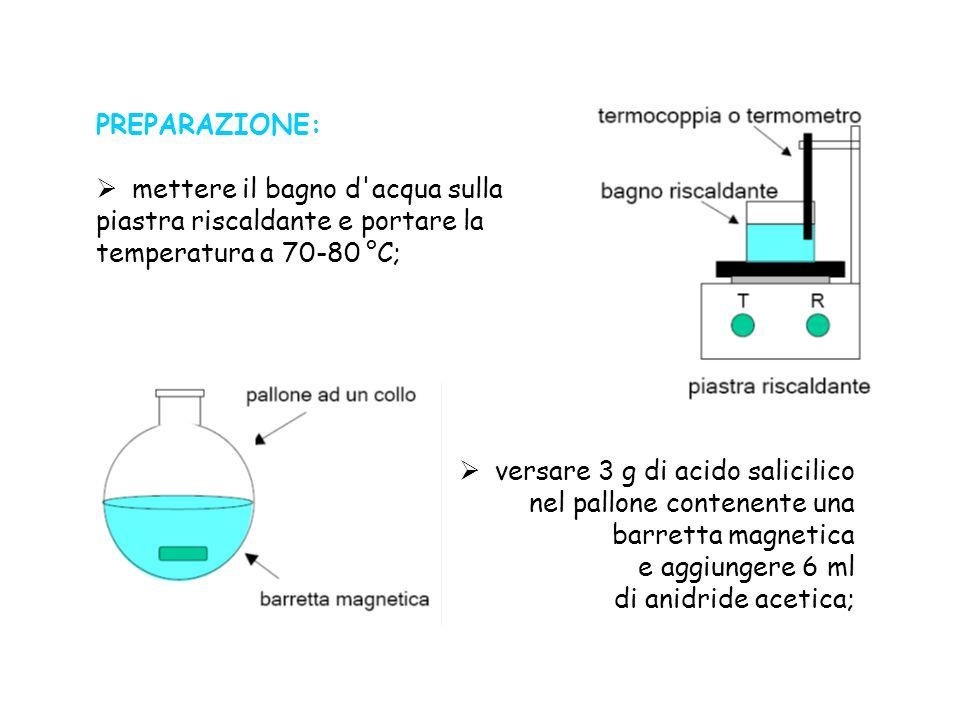 PREPARAZIONE: mettere il bagno d acqua sulla piastra riscaldante e portare la temperatura a 70-80 °C; versare 3 g di acido salicilico nel pallone contenente una barretta magnetica e aggiungere 6 ml di anidride acetica;
