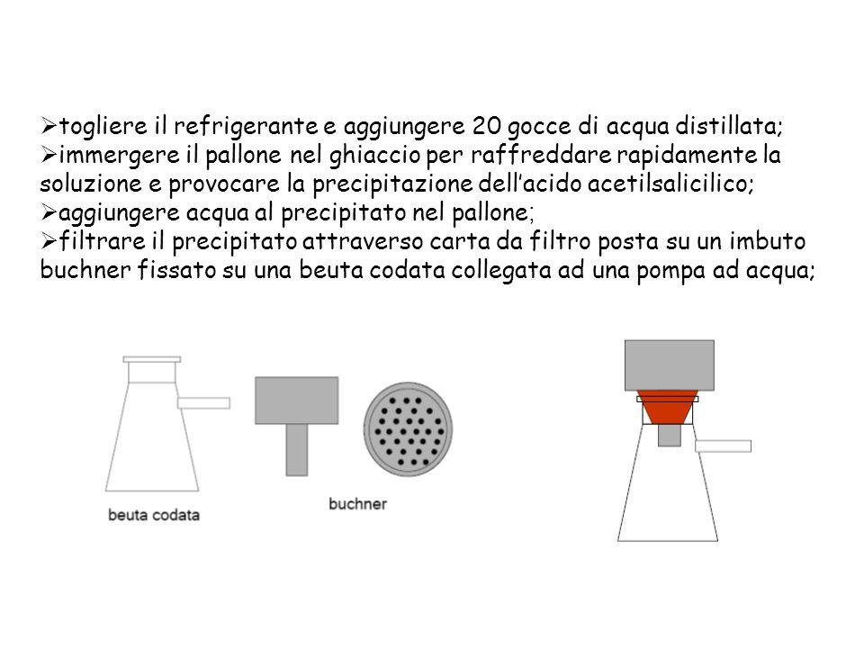 togliere il refrigerante e aggiungere 20 gocce di acqua distillata; immergere il pallone nel ghiaccio per raffreddare rapidamente la soluzione e provocare la precipitazione dellacido acetilsalicilico; aggiungere acqua al precipitato nel pallone ; filtrare il precipitato attraverso carta da filtro posta su un imbuto buchner fissato su una beuta codata collegata ad una pompa ad acqua;