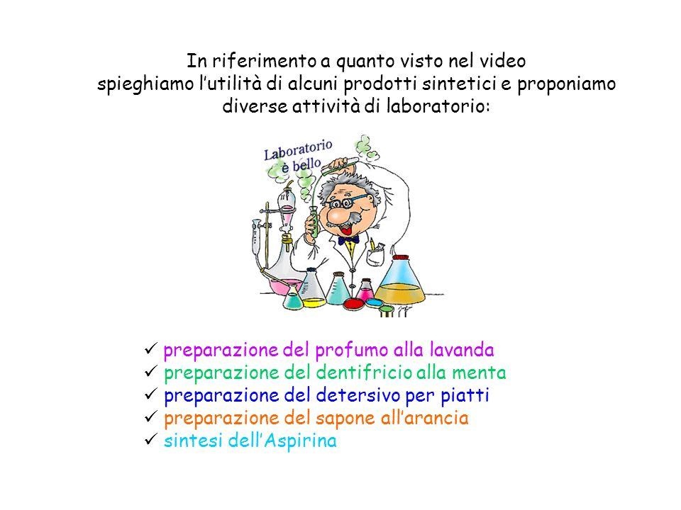 In riferimento a quanto visto nel video spieghiamo lutilità di alcuni prodotti sintetici e proponiamo diverse attività di laboratorio: preparazione del profumo alla lavanda preparazione del dentifricio alla menta preparazione del detersivo per piatti preparazione del sapone allarancia sintesi dellAspirina