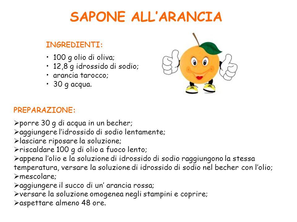SINTESI DELLASPIRINA REAGENTI E SOLVENTI 3 g di acido salicilico; 6 ml di anidride acetica; 10 gocce di soluzione acquosa di acido fosforico (85%).