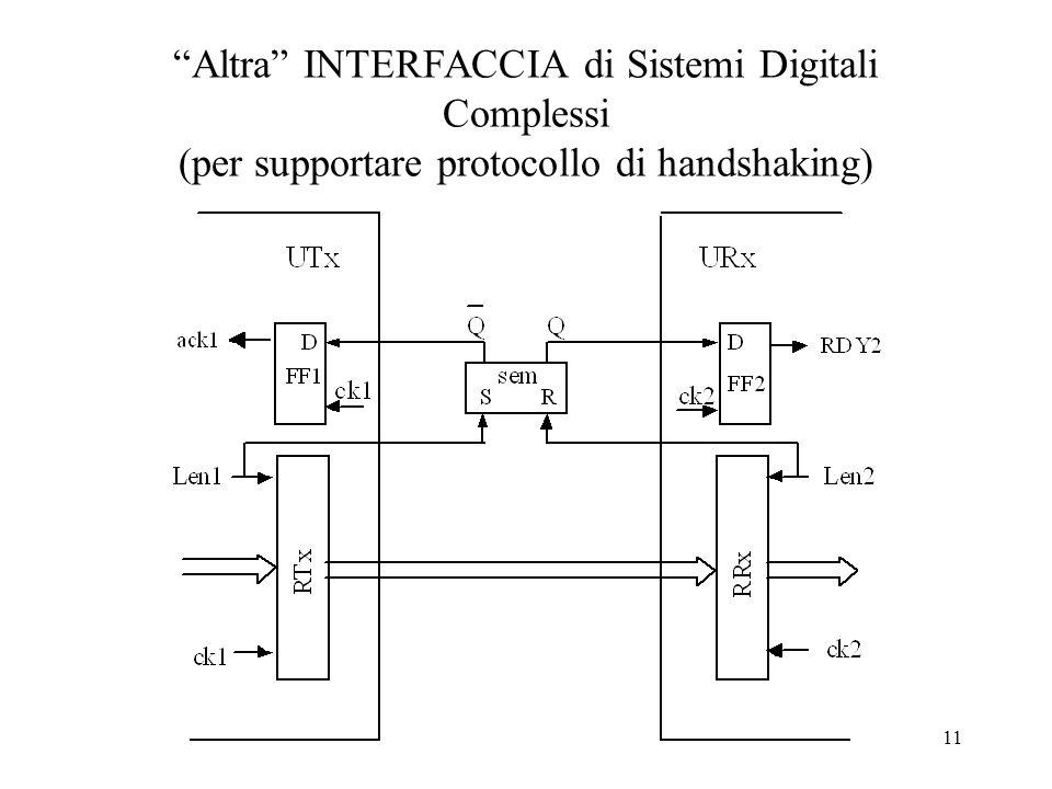 11 Altra INTERFACCIA di Sistemi Digitali Complessi (per supportare protocollo di handshaking)
