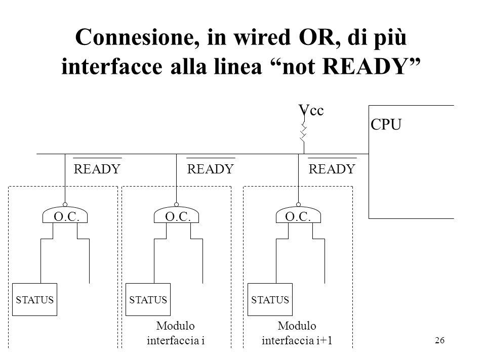 26 Connesione, in wired OR, di più interfacce alla linea not READY CPU STATUS O.C. Vcc Modulo interfaccia i Modulo interfaccia i+1 READY