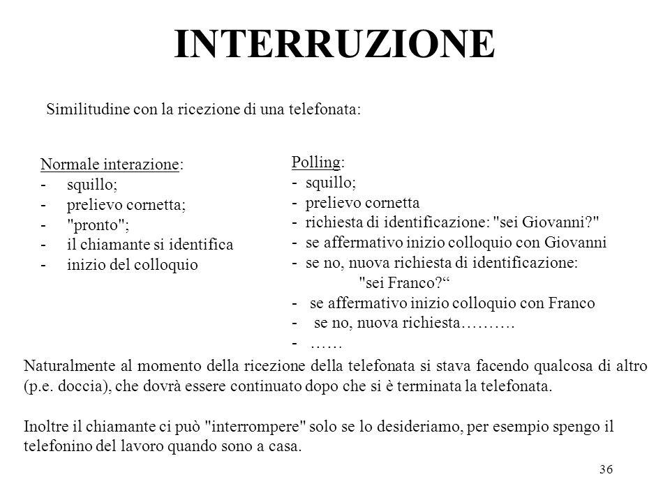 36 INTERRUZIONE Normale interazione: - squillo; - prelievo cornetta; -
