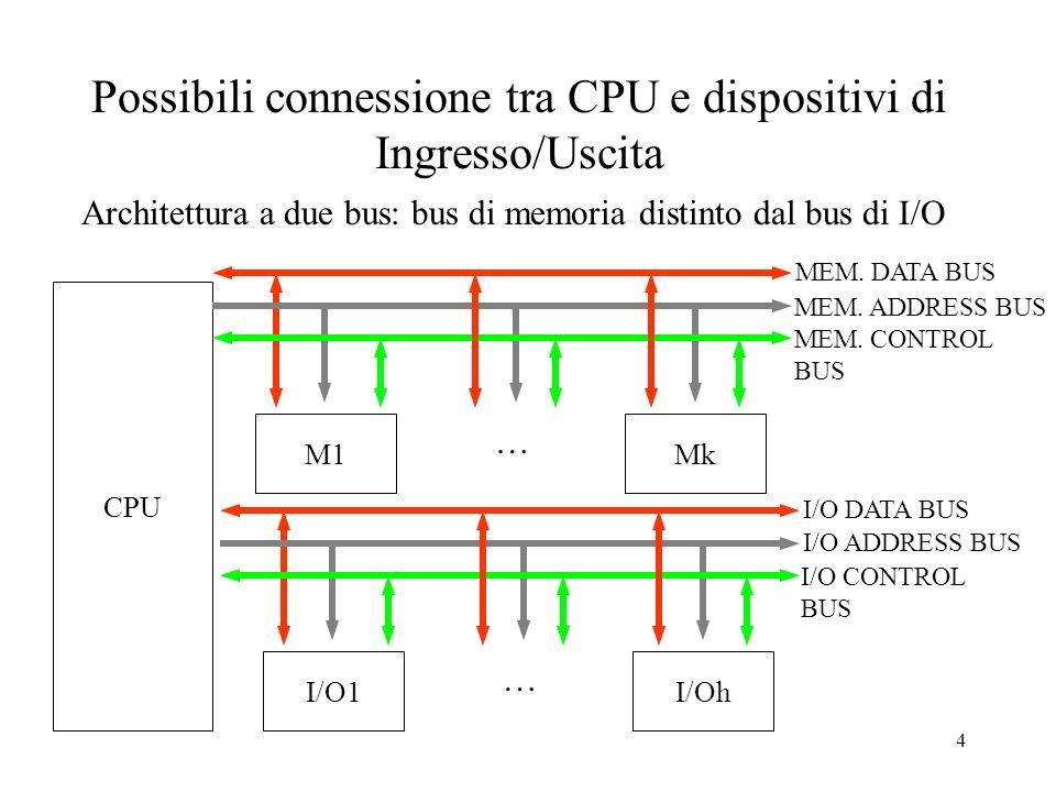 4 Possibili connessione tra CPU e dispositivi di Ingresso/Uscita M1 CPU MEM. DATA BUS MEM. CONTROL BUS MEM. ADDRESS BUS Architettura a due bus: bus di
