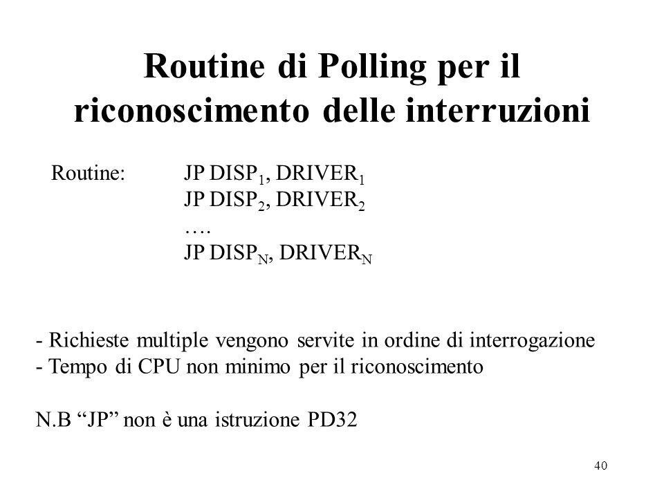 40 Routine di Polling per il riconoscimento delle interruzioni Routine: JP DISP 1, DRIVER 1 JP DISP 2, DRIVER 2 …. JP DISP N, DRIVER N - Richieste mul