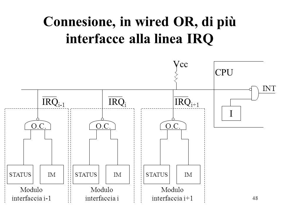 48 Connesione, in wired OR, di più interfacce alla linea IRQ I CPU INT STATUSIMSTATUSIMSTATUSIM O.C. IRQ i+1 IRQ i IRQ i-1 Vcc Modulo interfaccia i-1