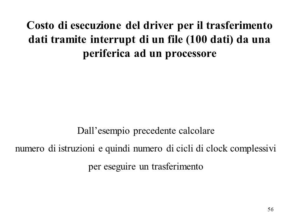 56 Costo di esecuzione del driver per il trasferimento dati tramite interrupt di un file (100 dati) da una periferica ad un processore Dallesempio pre
