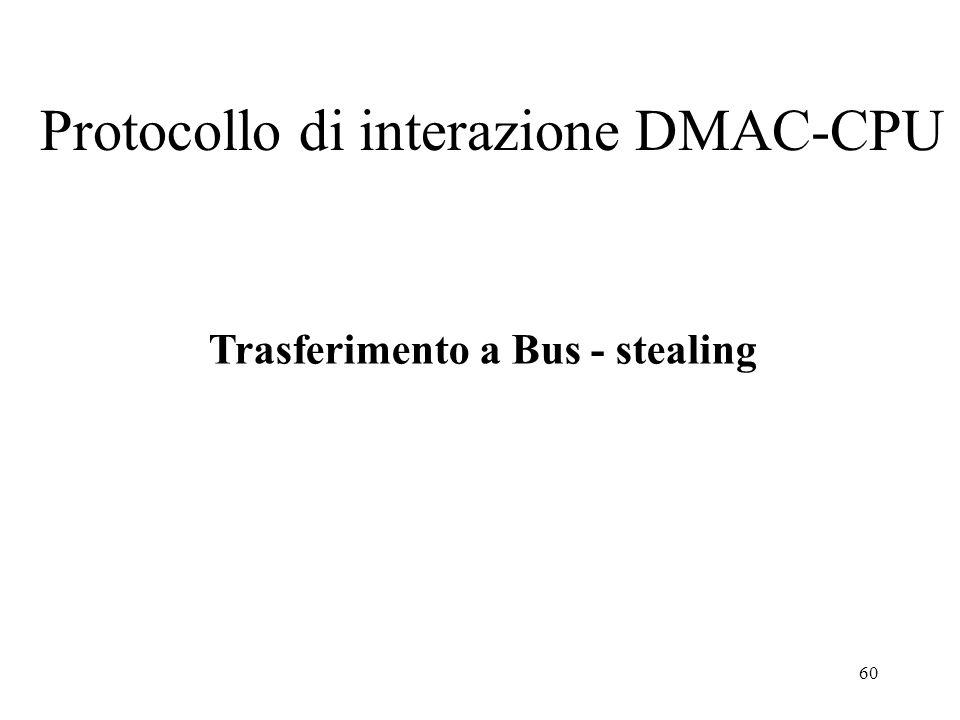 60 Protocollo di interazione DMAC-CPU Trasferimento a Bus - stealing