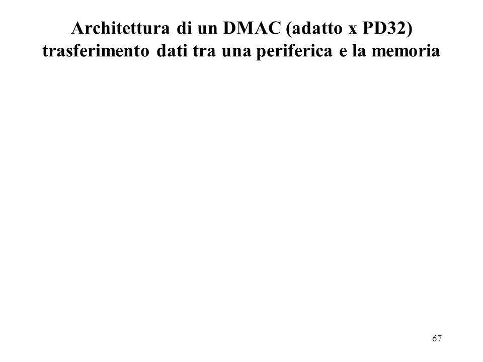 67 Architettura di un DMAC (adatto x PD32) trasferimento dati tra una periferica e la memoria
