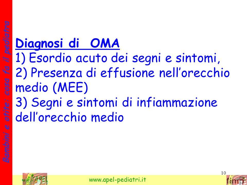 10 Bambini e otite: cosa fa il pediatra www.apel-pediatri.it Diagnosi di OMA 1) Esordio acuto dei segni e sintomi, 2) Presenza di effusione nellorecch