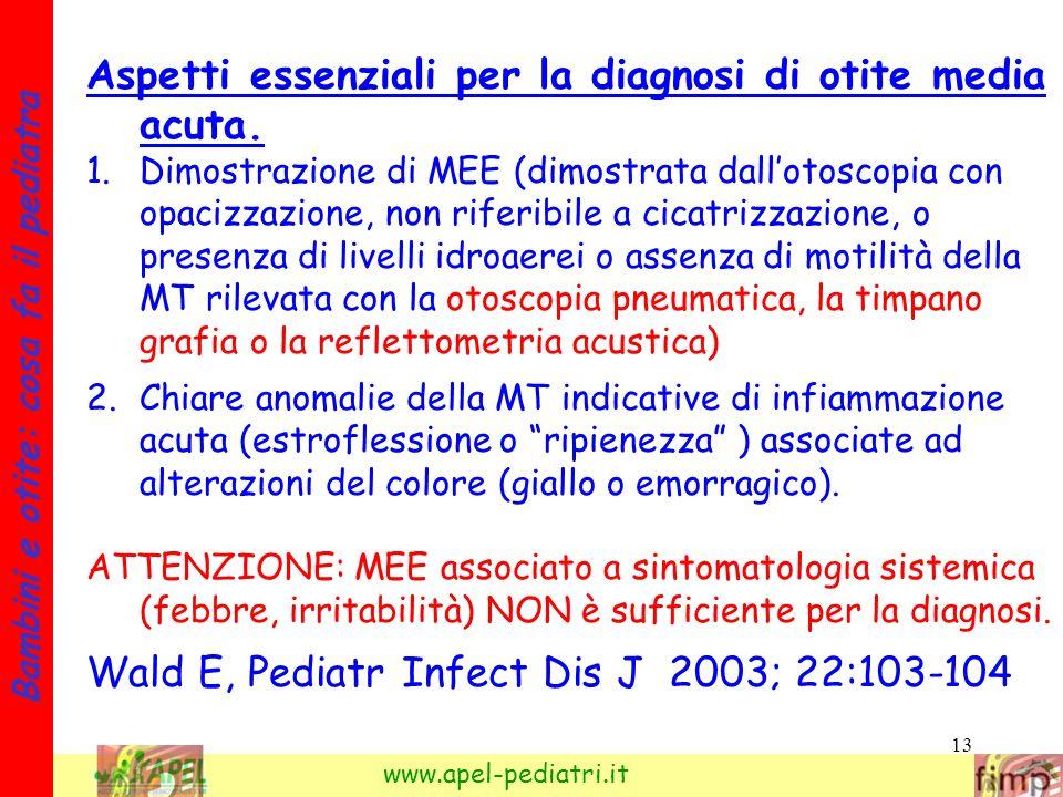 13 Bambini e otite: cosa fa il pediatra www.apel-pediatri.it Aspetti essenziali per la diagnosi di otite media acuta. 1.Dimostrazione di MEE (dimostra