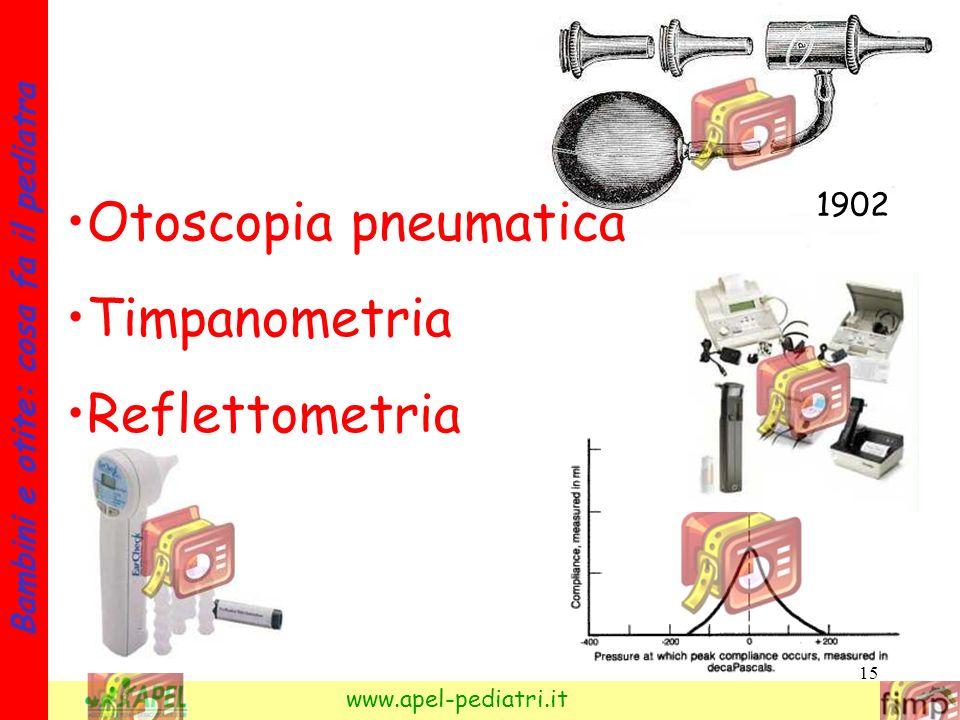 15 Bambini e otite: cosa fa il pediatra www.apel-pediatri.it 1902 Otoscopia pneumatica Timpanometria Reflettometria