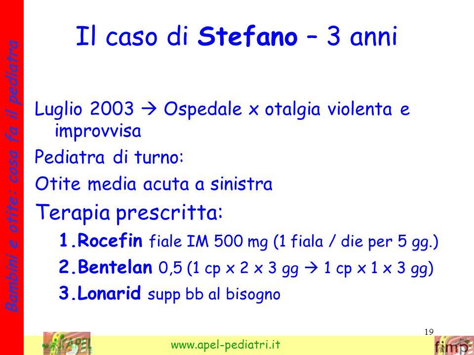 19 Bambini e otite: cosa fa il pediatra www.apel-pediatri.it Il caso di Stefano – 3 anni Luglio 2003 Ospedale x otalgia violenta e improvvisa Pediatra