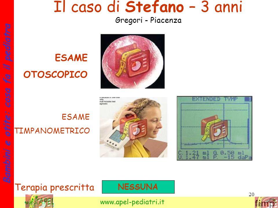 20 Bambini e otite: cosa fa il pediatra www.apel-pediatri.it Il caso di Stefano – 3 anni Gregori - Piacenza ESAME TIMPANOMETRICO ESAME OTOSCOPICO Tera