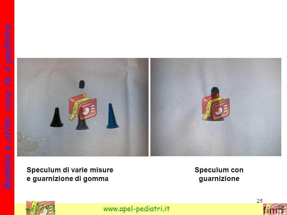 25 Bambini e otite: cosa fa il pediatra www.apel-pediatri.it Speculum di varie misure e guarnizione di gomma Speculum con guarnizione