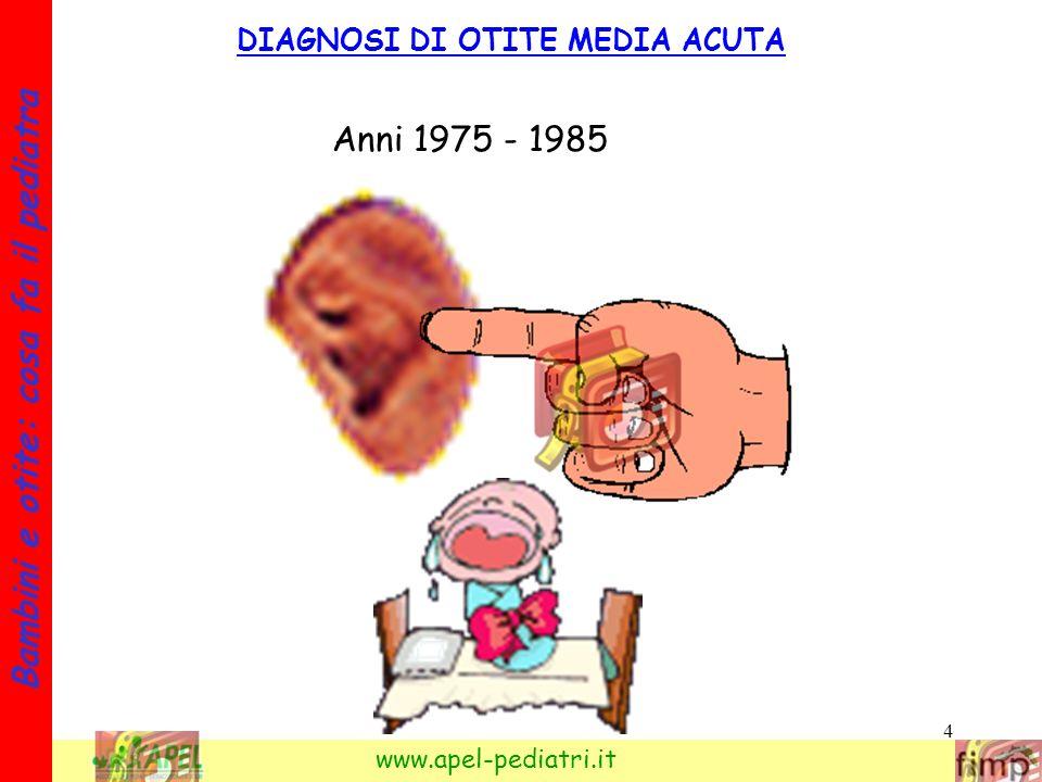 4 Bambini e otite: cosa fa il pediatra www.apel-pediatri.it DIAGNOSI DI OTITE MEDIA ACUTA Anni 1975 - 1985