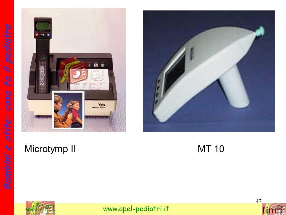 47 Bambini e otite: cosa fa il pediatra www.apel-pediatri.it Microtymp IIMT 10