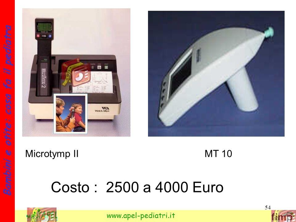 54 Bambini e otite: cosa fa il pediatra www.apel-pediatri.it Costo : 2500 a 4000 Euro Microtymp IIMT 10