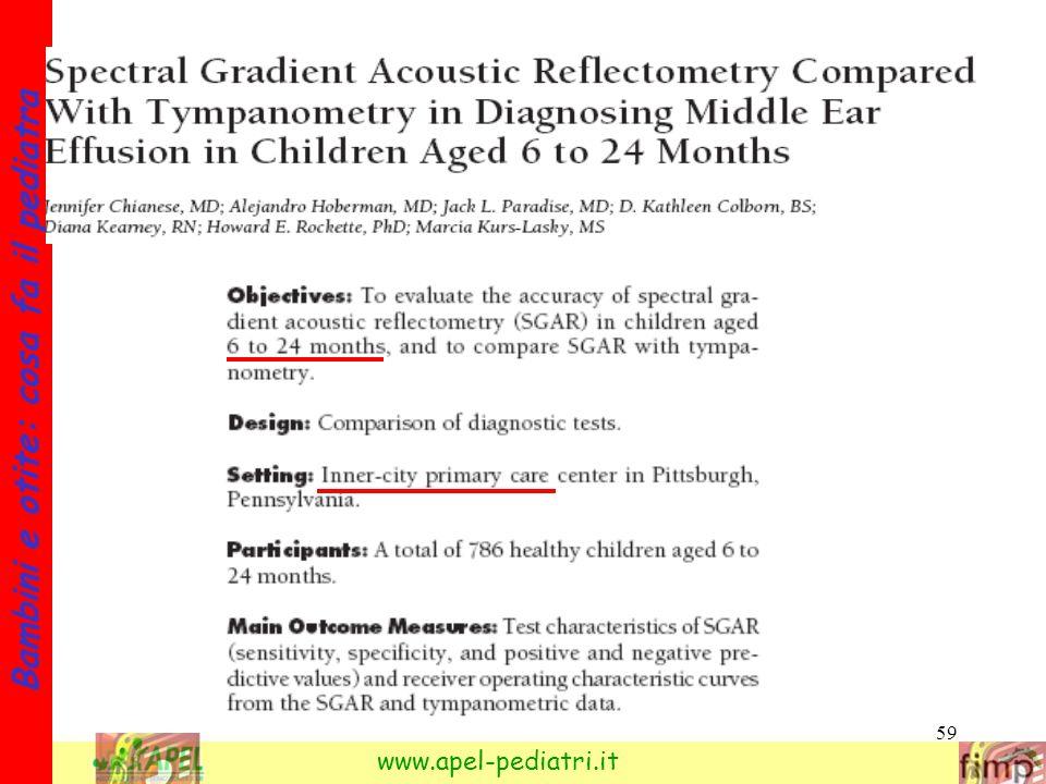 59 Bambini e otite: cosa fa il pediatra www.apel-pediatri.it