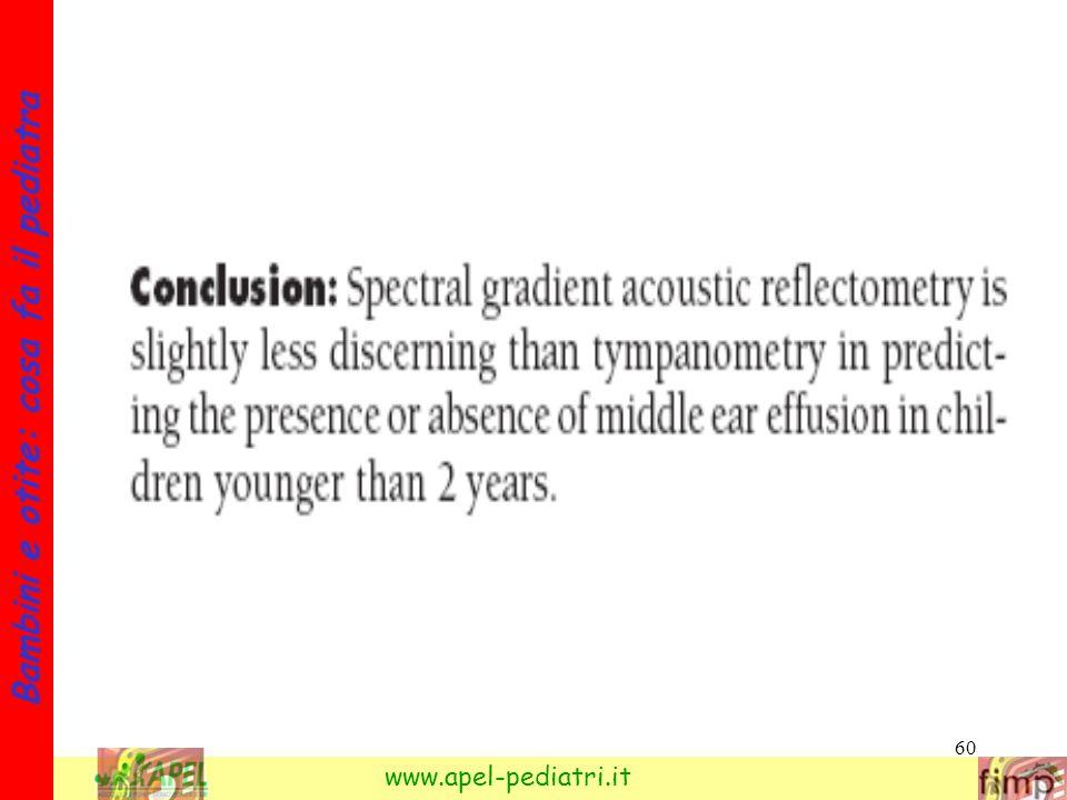 60 Bambini e otite: cosa fa il pediatra www.apel-pediatri.it