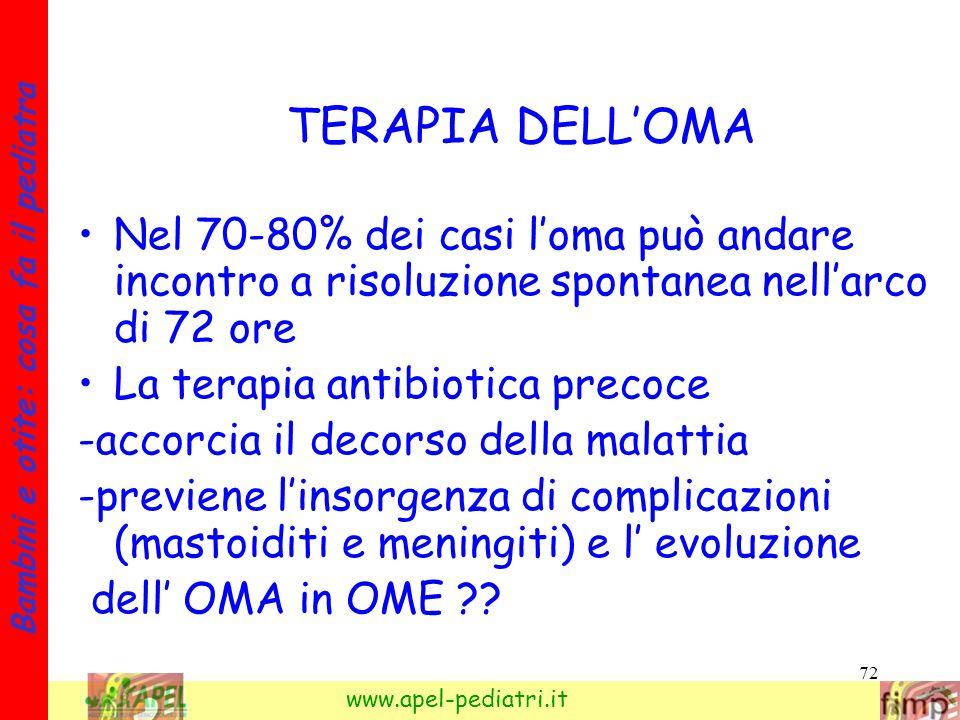 72 Bambini e otite: cosa fa il pediatra www.apel-pediatri.it TERAPIA DELLOMA Nel 70-80% dei casi loma può andare incontro a risoluzione spontanea nell