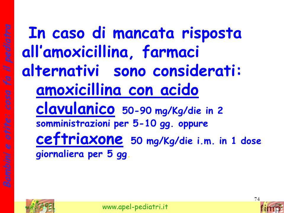 74 Bambini e otite: cosa fa il pediatra www.apel-pediatri.it In caso di mancata risposta allamoxicillina, farmaci alternativi sono considerati: amoxic