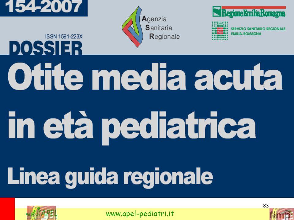 83 Bambini e otite: cosa fa il pediatra www.apel-pediatri.it
