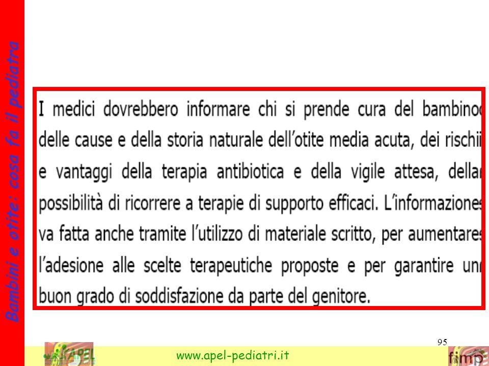 95 Bambini e otite: cosa fa il pediatra www.apel-pediatri.it