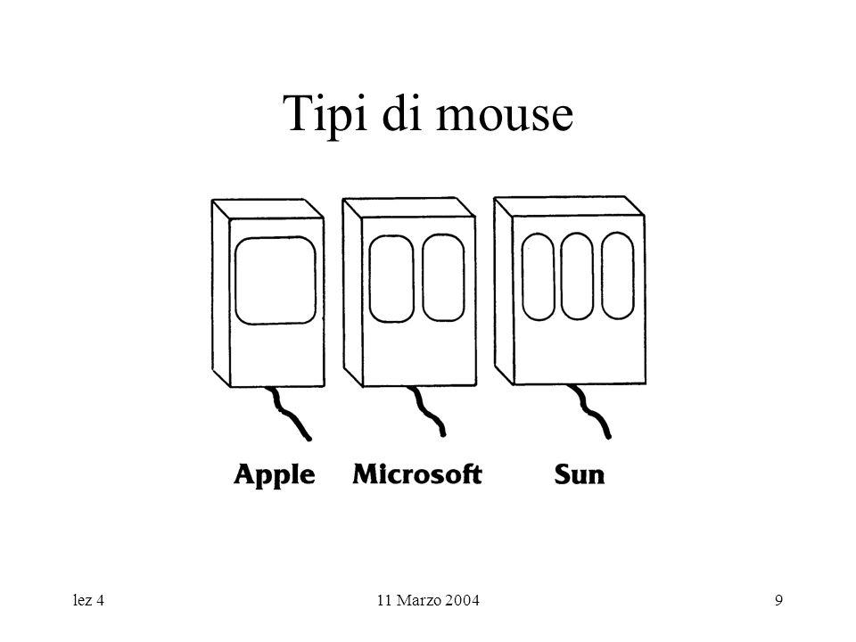 lez 411 Marzo 20049 Tipi di mouse