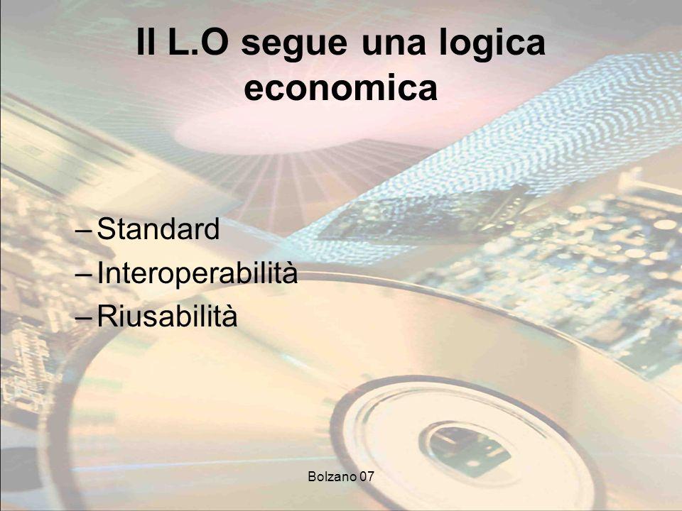 Bolzano 07 Il L.O segue una logica economica –Standard –Interoperabilità –Riusabilità