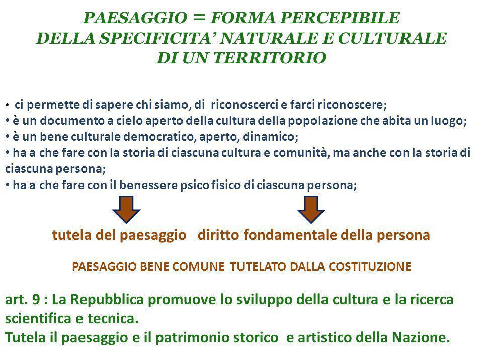 PAESAGGIO = FORMA PERCEPIBILE DELLA SPECIFICITA NATURALE E CULTURALE DI UN TERRITORIO ci permette di sapere chi siamo, di riconoscerci e farci riconos