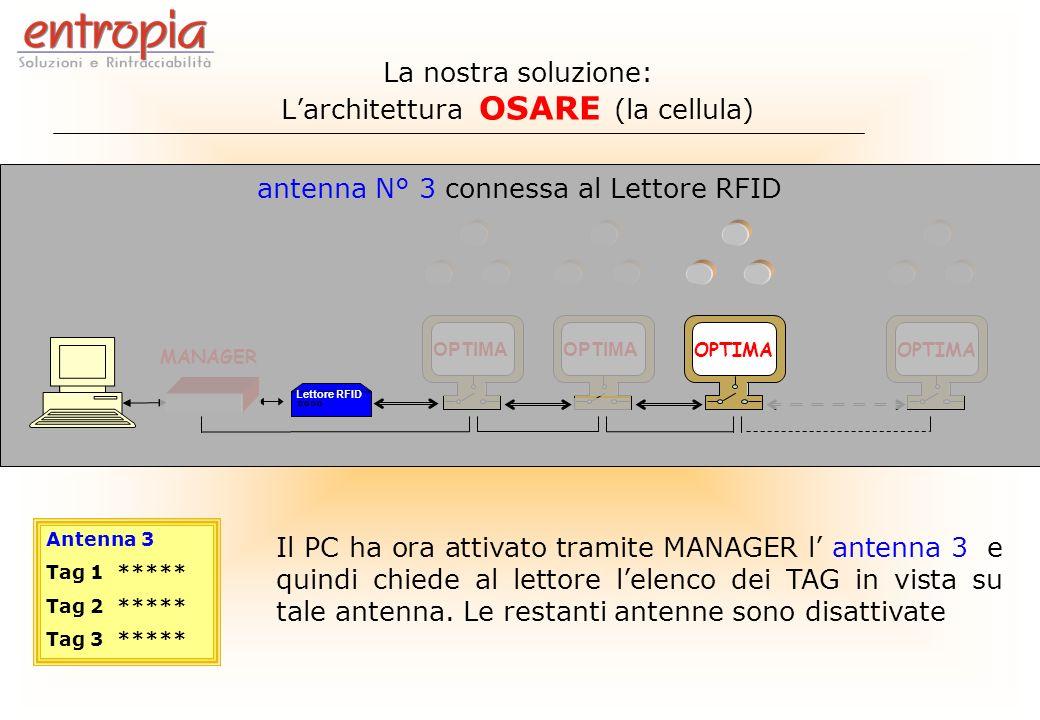 MANAGER OPTIMA Lettore RFID Antenna 3 Tag 1 ***** Tag 2 ***** Tag 3 ***** OPTIMA antenna N° 3 connessa al Lettore RFID Il PC ha ora attivato tramite M