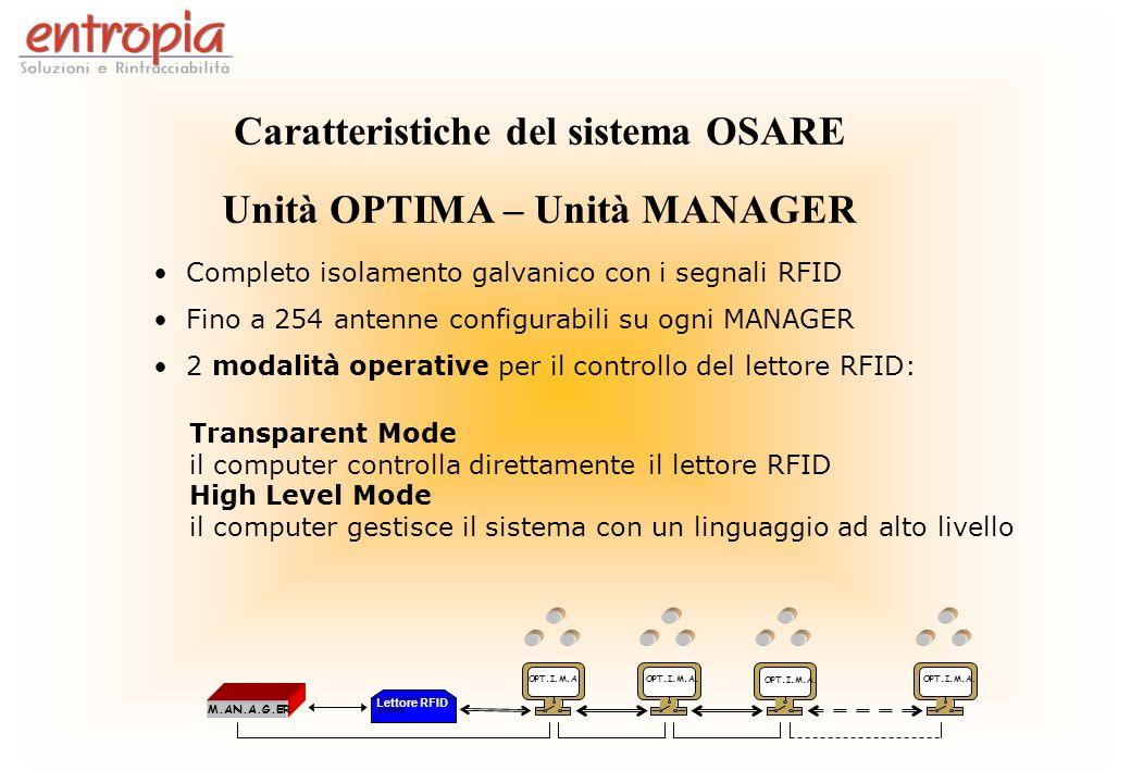 Caratteristiche del sistema OSARE Unità OPTIMA – Unità MANAGER Completo isolamento galvanico con i segnali RFID Fino a 254 antenne configurabili su og