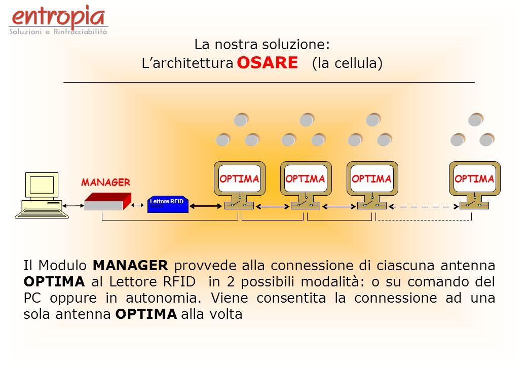 Caratteristiche gestionali del modulo MANAGER Gestione della auto-configurazione degli indirizzi delle antenne OPTIMA Gestione autonoma dellinventario Verifica della corrispondenza tra data-base e Tag rilevati Orologio per marcare le rilevazioni Interfaccia utente per controllo e segnalazioni Lettore RFID M.AN.A.G.ER OPT.I.M.A.