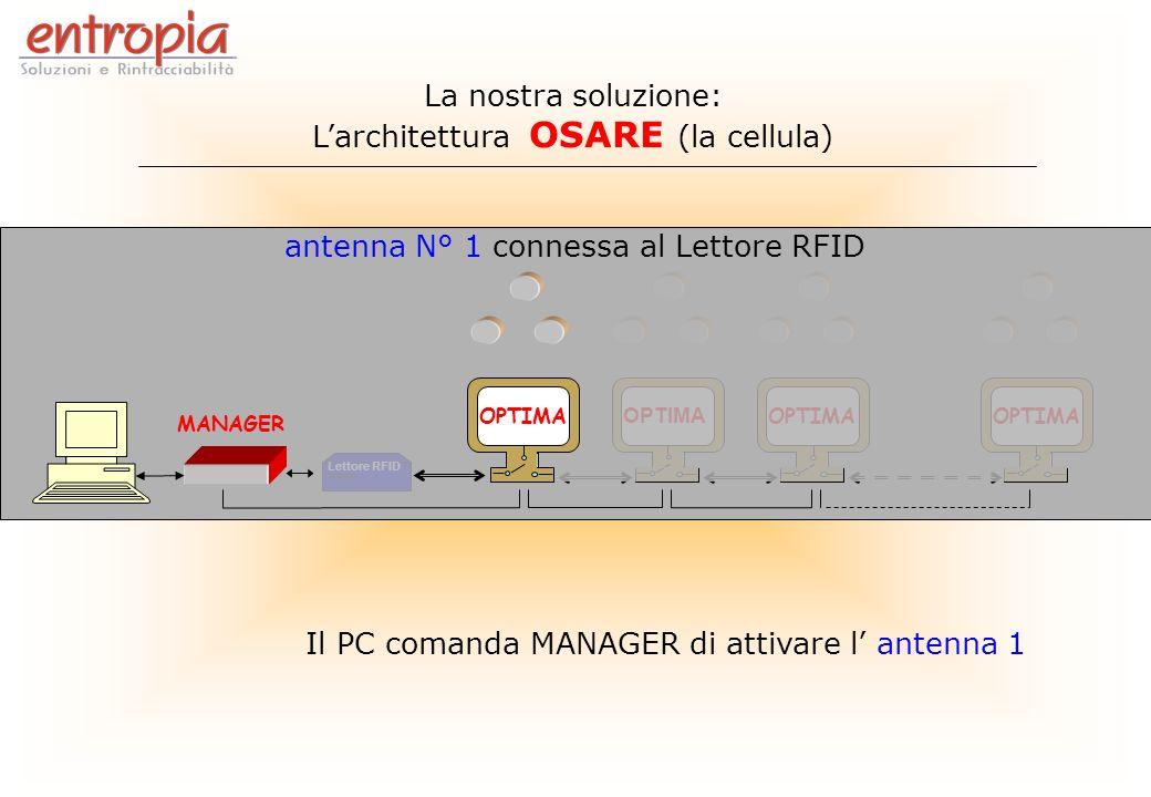 MANAGER Lettore RFID Antenna 1 Tag 1 ***** Tag 2 ***** Tag 3 ***** OPTIMA antenna N° 1 connessa al Lettore RFID MANAGER ha attivato l antenna 1 ed il PC chiede al lettore RFID, lelenco dei TAG in vista su tale antenna.