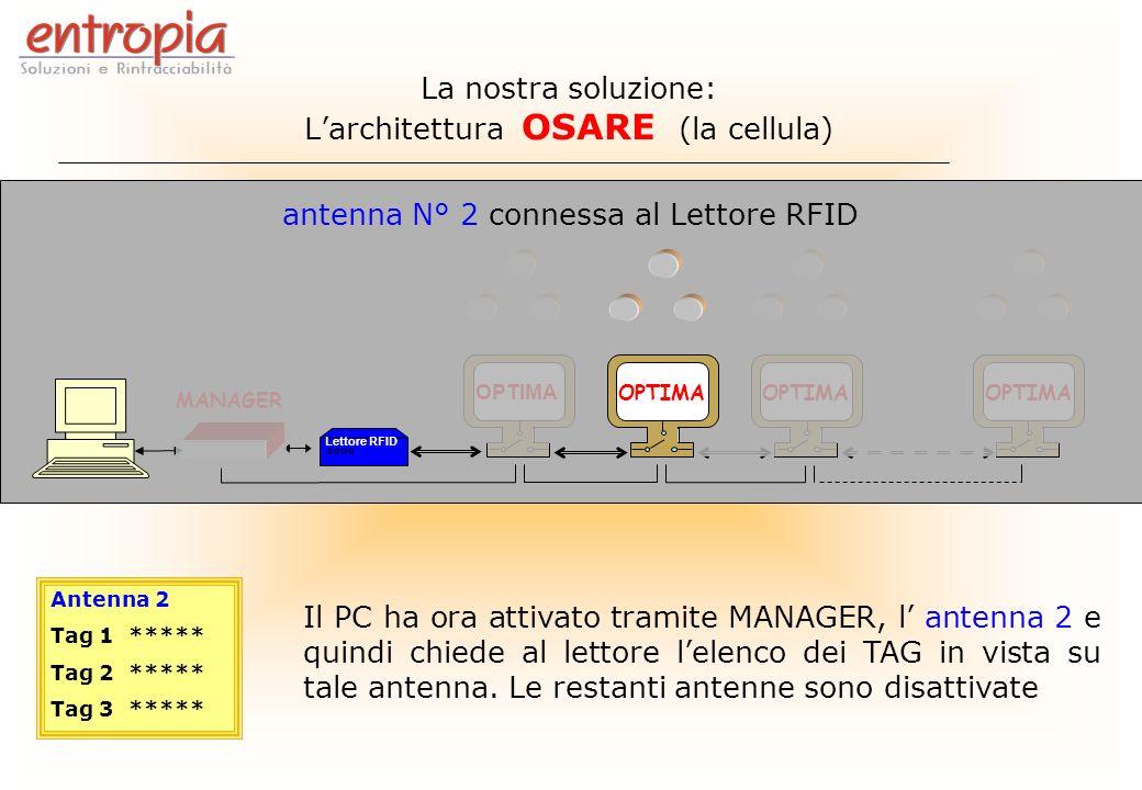 MANAGER OPTIMA Lettore RFID Antenna 2 Tag 1 ***** Tag 2 ***** Tag 3 ***** OPTIMA antenna N° 2 connessa al Lettore RFID Il PC ha ora attivato tramite M