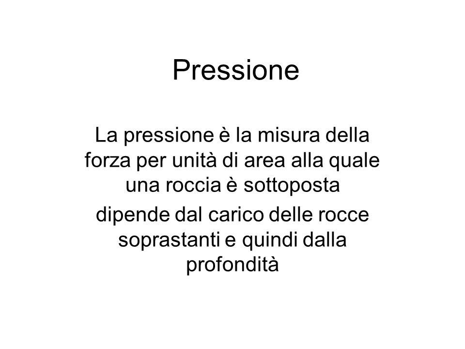Pressione La pressione è la misura della forza per unità di area alla quale una roccia è sottoposta dipende dal carico delle rocce soprastanti e quind